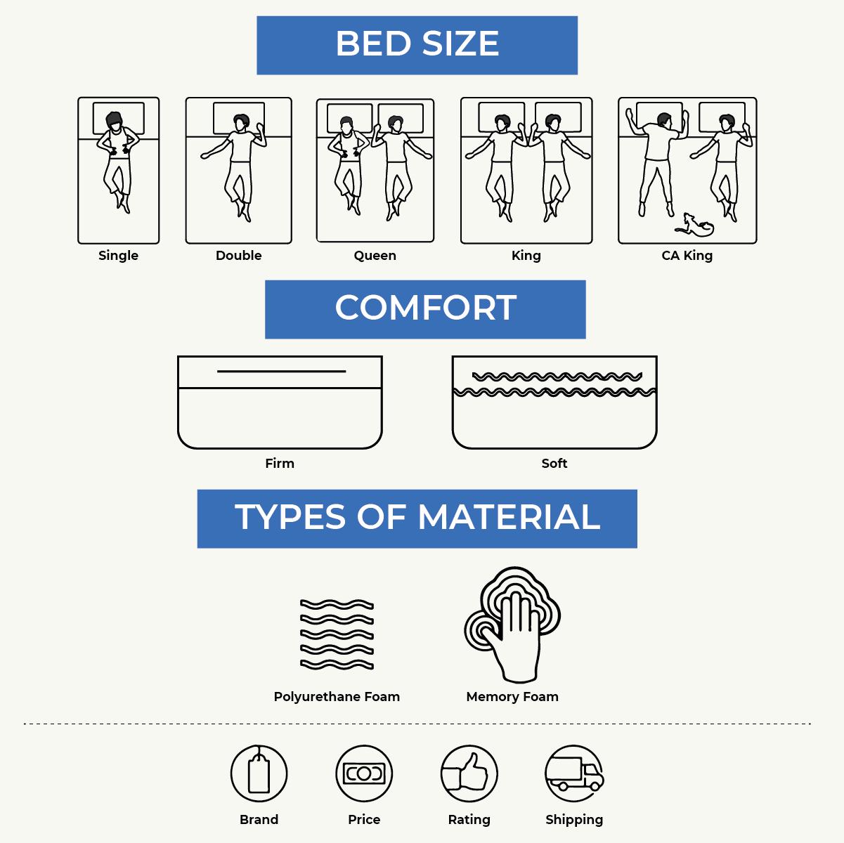 Buy Quality Mattress